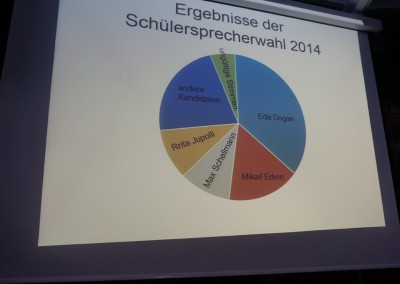 wahlparty2015016